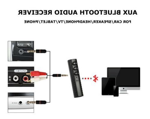 Bluetooth Wireless to Dongle/Receiver for Speaker